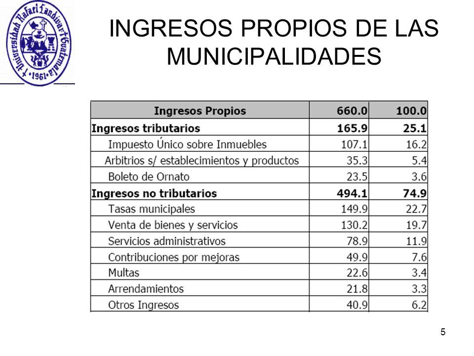 5 INGRESOS PROPIOS DE LAS MUNICIPALIDADES