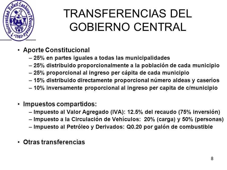 8 TRANSFERENCIAS DEL GOBIERNO CENTRAL Aporte Constitucional – 25% en partes iguales a todas las municipalidades – 25% distribuido proporcionalmente a