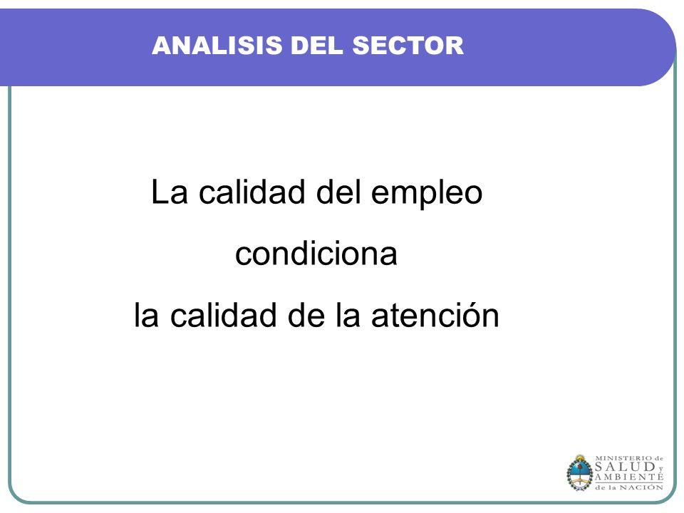 ANALISIS DEL SECTOR La calidad del empleo condiciona la calidad de la atención