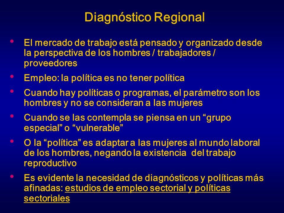 El mercado de trabajo está pensado y organizado desde la perspectiva de los hombres / trabajadores / proveedores Empleo: la política es no tener polít