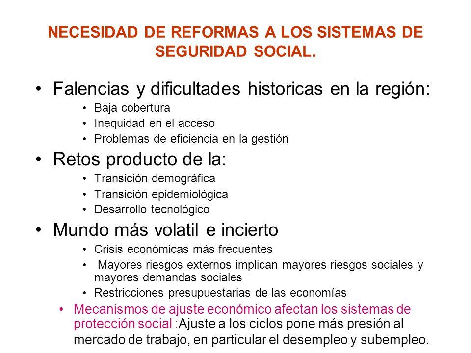 NECESIDAD DE REFORMAS A LOS SISTEMAS DE SEGURIDAD SOCIAL.