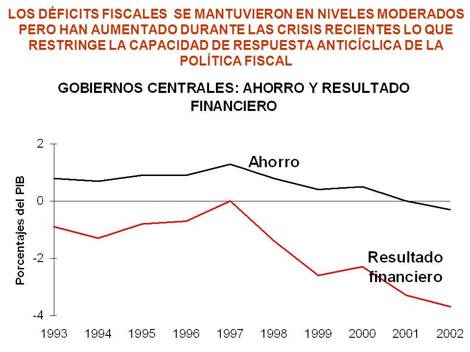 GASTO PÚBLICO EN SALUD COMO PORCENTAJE DEL PIB 7.0% Canada Estados Unidos OECD - Europa América Latina y el Caribe