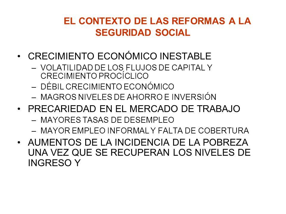 Desafíos de las reformas Avanzar hacia la Universalización: –Promover la cobertura de todas las personas independientemente de su capacidad contributiva:Contributiva (seguro/ahorro),No contributiva (Garantías financieras).