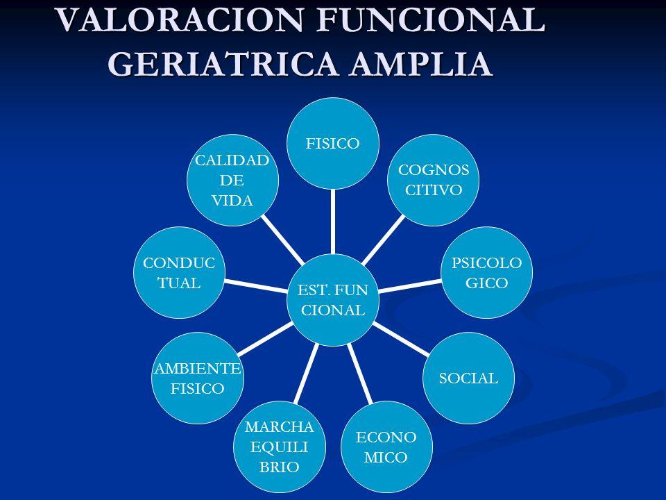 VALORACION FUNCIONAL GERIATRICA AMPLIA EST. FUN CIONAL FISICO COGNOS CITIVO PSICOLO GICO SOCIAL ECONO MICO MARCHA EQUILI BRIO AMBIENTE FISICO CONDUC T
