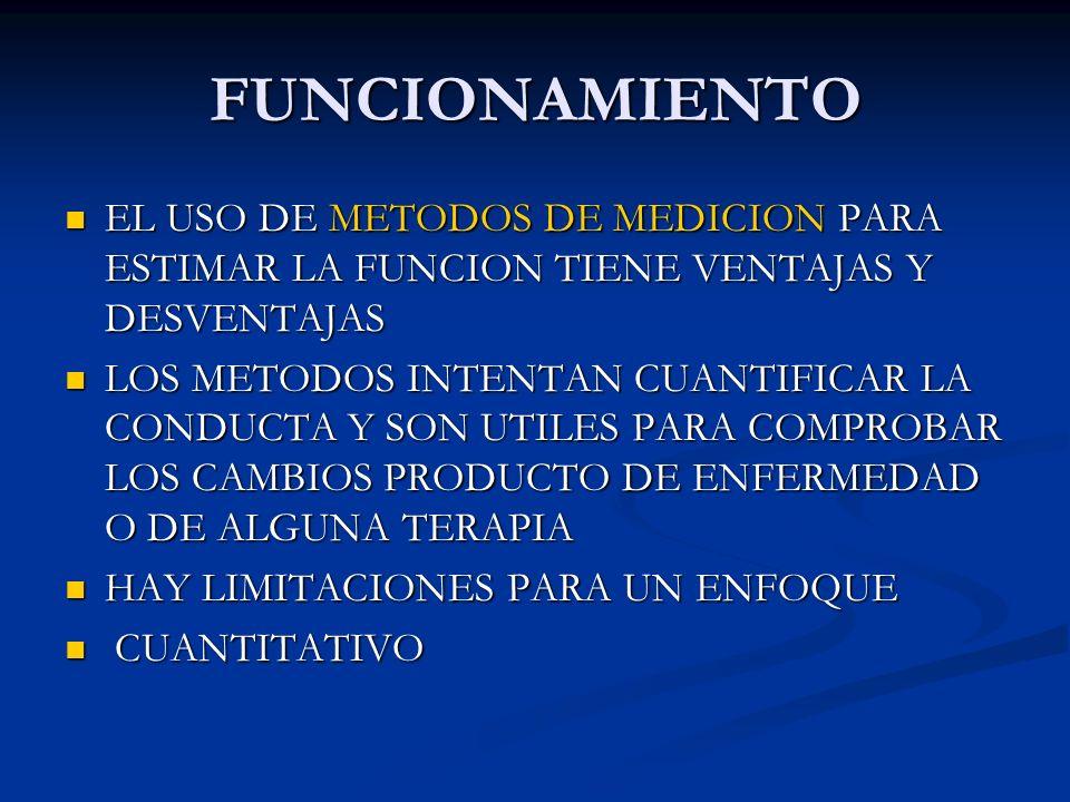 FUNCIONAMIENTO EL USO DE METODOS DE MEDICION PARA ESTIMAR LA FUNCION TIENE VENTAJAS Y DESVENTAJAS EL USO DE METODOS DE MEDICION PARA ESTIMAR LA FUNCIO