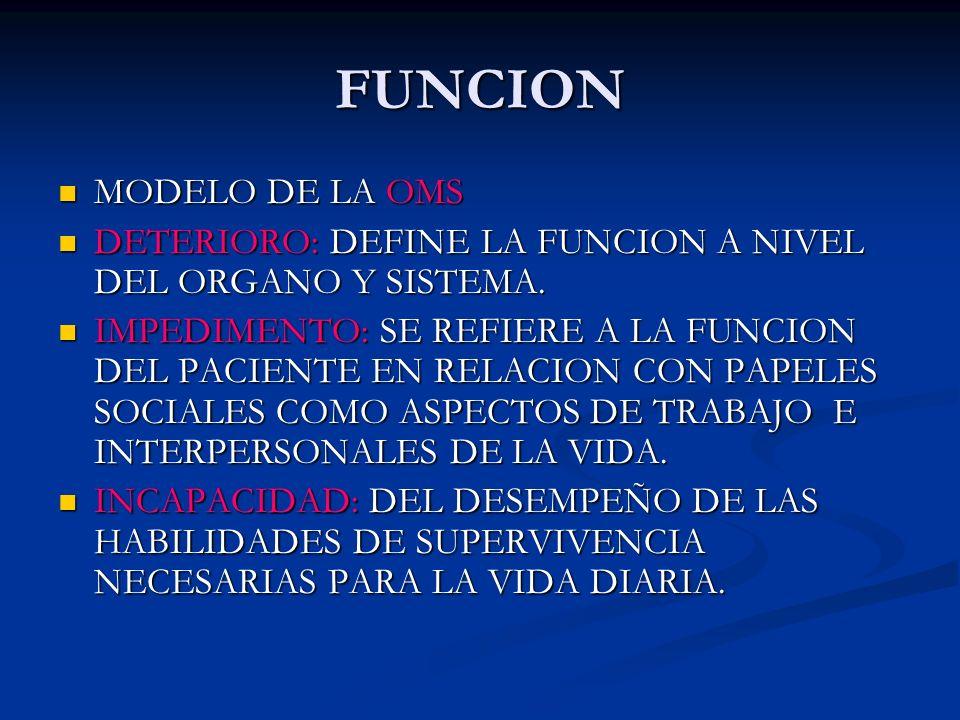 FUNCION MODELO DE LA OMS MODELO DE LA OMS DETERIORO: DEFINE LA FUNCION A NIVEL DEL ORGANO Y SISTEMA. DETERIORO: DEFINE LA FUNCION A NIVEL DEL ORGANO Y