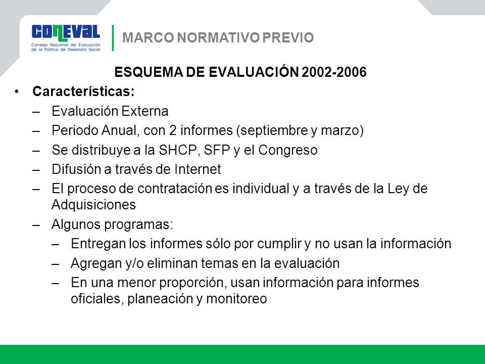 ESQUEMA DE EVALUACIÓN 2002-2006 Características: –Evaluación Externa –Periodo Anual, con 2 informes (septiembre y marzo) –Se distribuye a la SHCP, SFP
