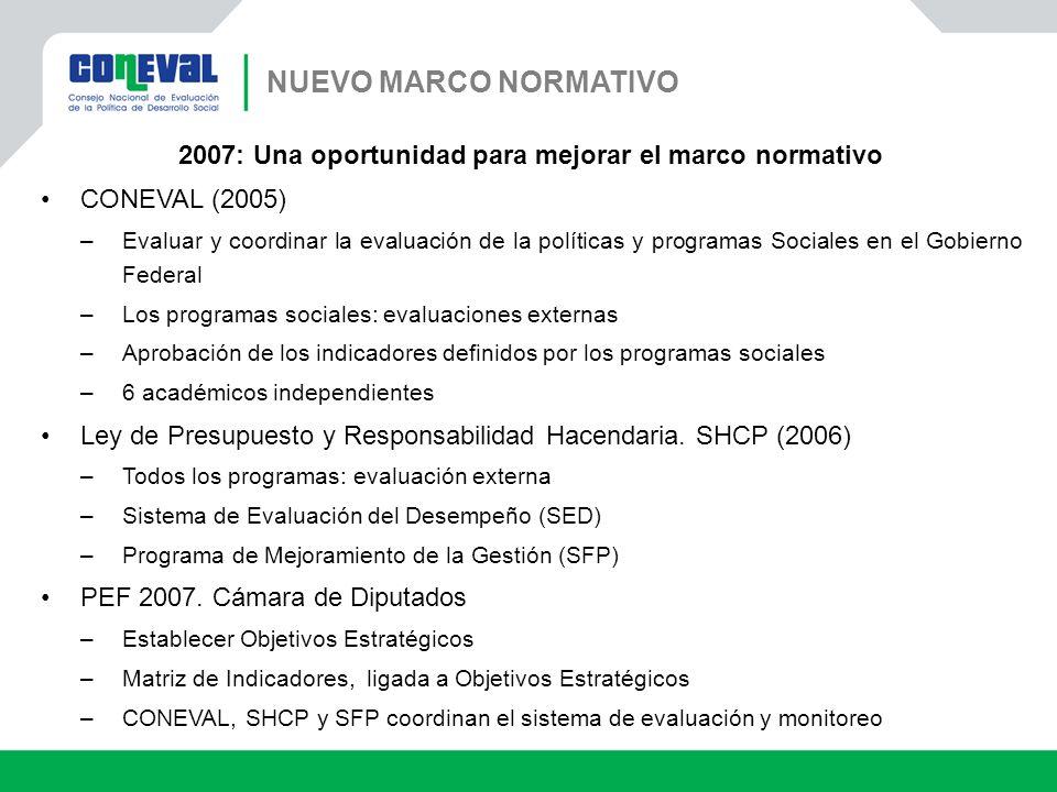NUEVO MARCO NORMATIVO 2007: Una oportunidad para mejorar el marco normativo CONEVAL (2005) –Evaluar y coordinar la evaluación de la políticas y progra