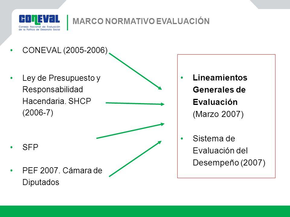 MARCO NORMATIVO EVALUACIÓN CONEVAL (2005-2006) Ley de Presupuesto y Responsabilidad Hacendaria. SHCP (2006-7) SFP PEF 2007. Cámara de Diputados Lineam