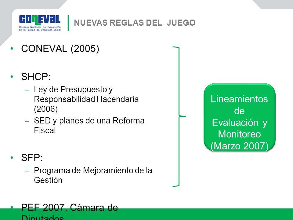 CONEVAL (2005) SHCP: –Ley de Presupuesto y Responsabilidad Hacendaria (2006) –SED y planes de una Reforma Fiscal SFP: –Programa de Mejoramiento de la