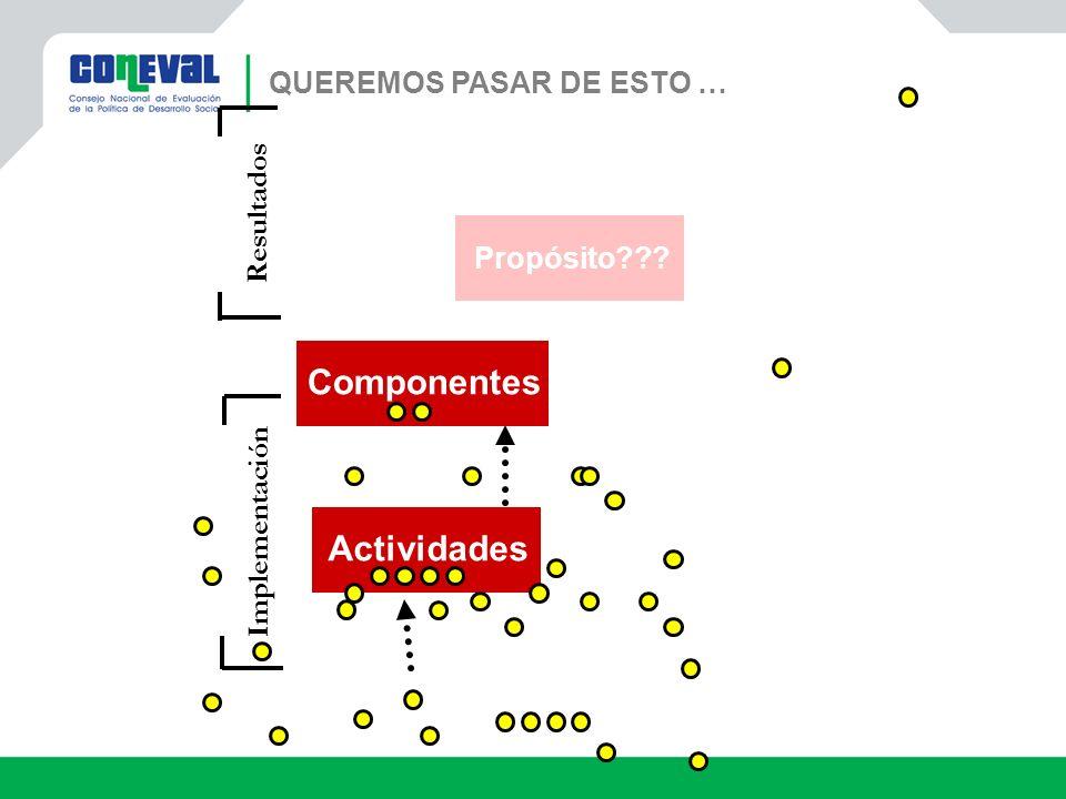 Componentes Actividades Propósito??? Implementación Resultados QUEREMOS PASAR DE ESTO …