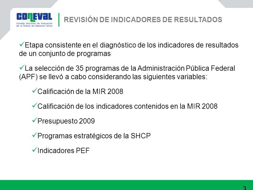 34 REVISIÓN DE INDICADORES DE RESULTADOS Etapa consistente en el diagnóstico de los indicadores de resultados de un conjunto de programas La selección