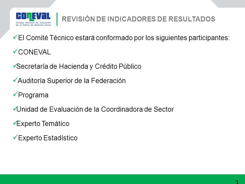 35 REVISIÓN DE INDICADORES DE RESULTADOS El Comité Técnico estará conformado por los siguientes participantes: CONEVAL Secretaría de Hacienda y Crédit