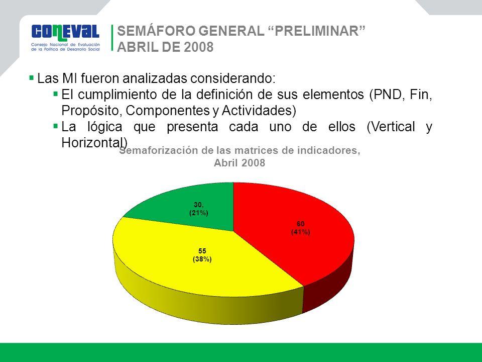 SEMÁFORO GENERAL PRELIMINAR ABRIL DE 2008 Semaforización de las matrices de indicadores, Abril 2008 Las MI fueron analizadas considerando: El cumplimi