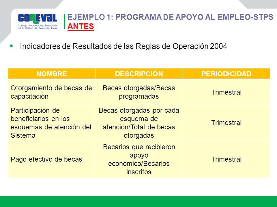 EJEMPLO 1: PROGRAMA DE APOYO AL EMPLEO-STPS ANTES Indicadores de Resultados de las Reglas de Operación 2004 NOMBREDESCRIPCIÓNPERIODICIDAD Otorgamiento