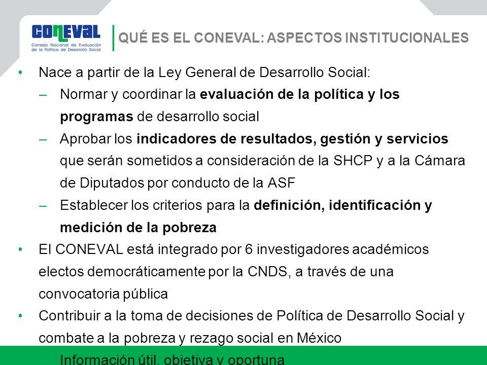 QUÉ ES EL CONEVAL: ASPECTOS INSTITUCIONALES Nace a partir de la Ley General de Desarrollo Social: –Normar y coordinar la evaluación de la política y l