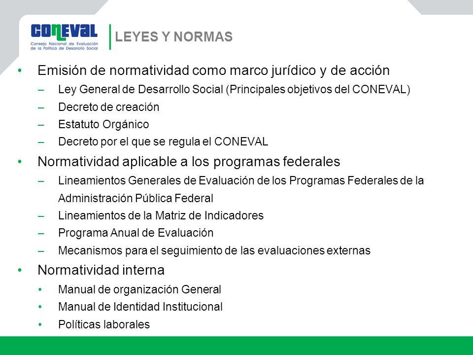 LEYES Y NORMAS Emisión de normatividad como marco jurídico y de acción –Ley General de Desarrollo Social (Principales objetivos del CONEVAL) –Decreto