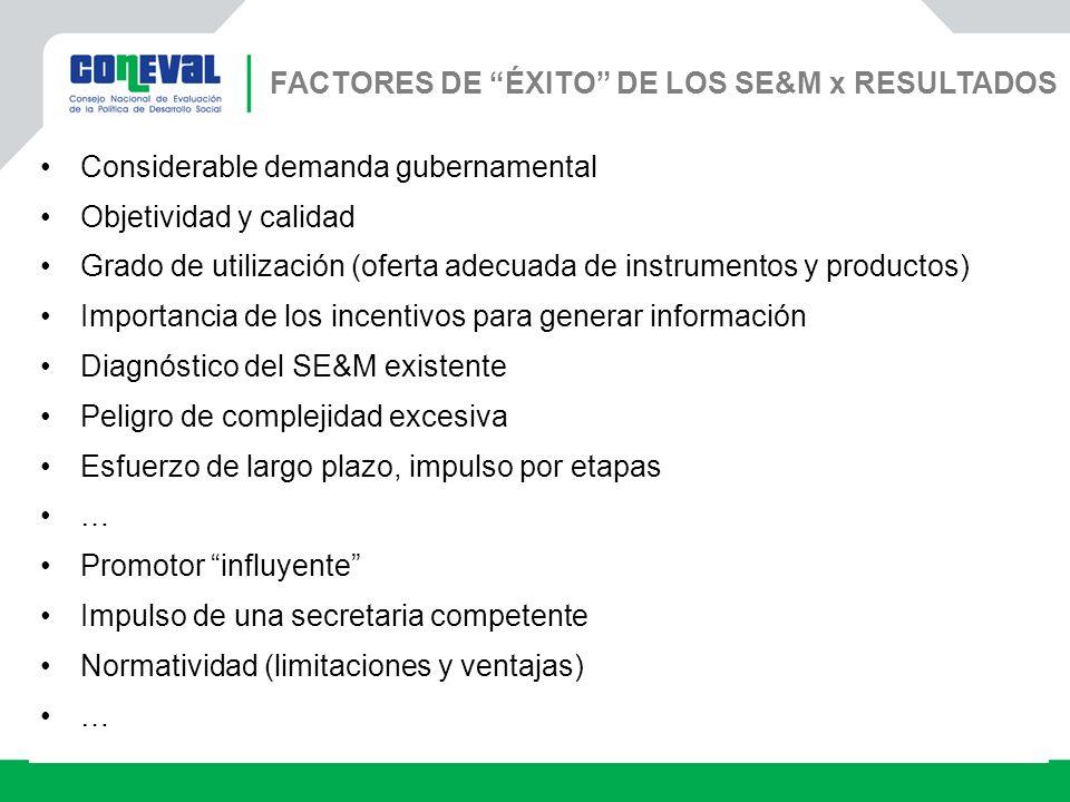 Considerable demanda gubernamental Objetividad y calidad Grado de utilización (oferta adecuada de instrumentos y productos) Importancia de los incenti