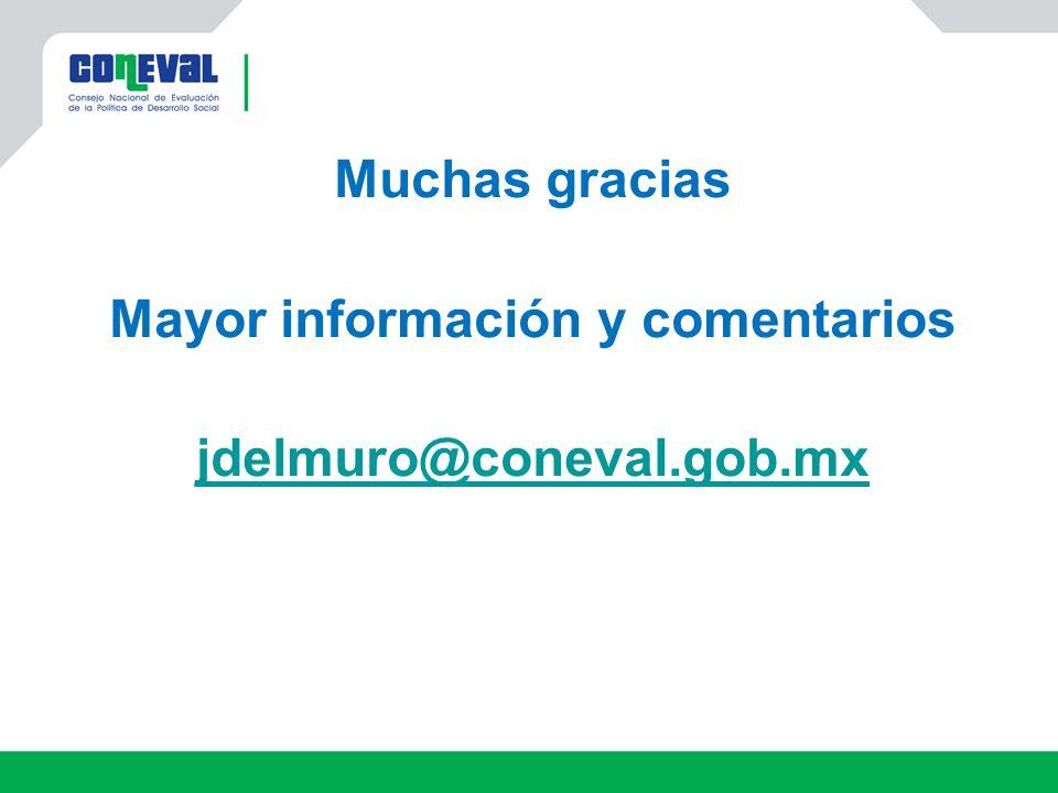 Muchas gracias Mayor información y comentarios jdelmuro@coneval.gob.mx