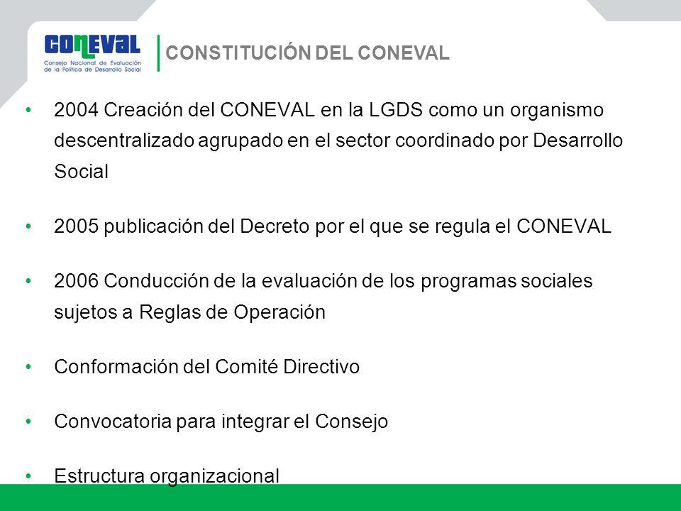 CONSTITUCIÓN DEL CONEVAL 2004 Creación del CONEVAL en la LGDS como un organismo descentralizado agrupado en el sector coordinado por Desarrollo Social