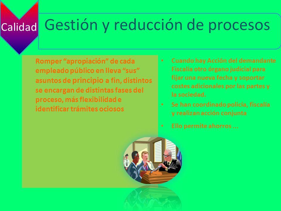 Gestión y reducción de procesos Romper apropiación de cada empleado público en lleva sus asuntos de principio a fin, distintos se encargan de distinta