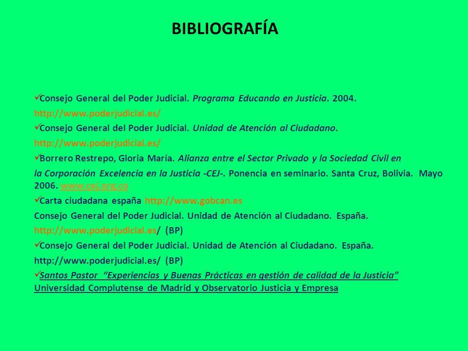 BIBLIOGRAFÍA Consejo General del Poder Judicial. Programa Educando en Justicia. 2004. http://www.poderjudicial.es/ Consejo General del Poder Judicial.