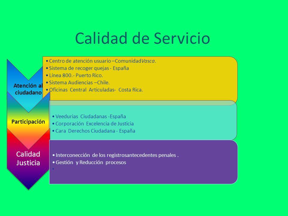 Calidad de Servicio Atención al ciudadano Centro de atención usuario –ComunidadVasca. Sistema de recoger quejas - España Línea 800.- Puerto Rico. Sist