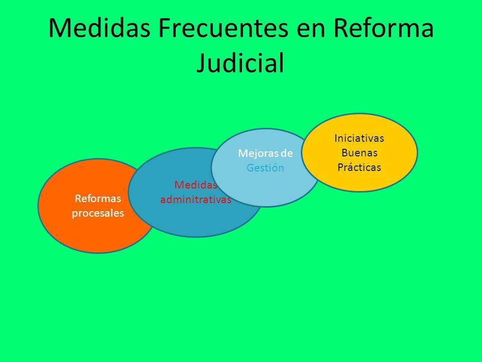 Medidas Frecuentes en Reforma Judicial Reformas procesales Medidas adminitrativas Mejoras de Gestión Iniciativas Buenas Prácticas