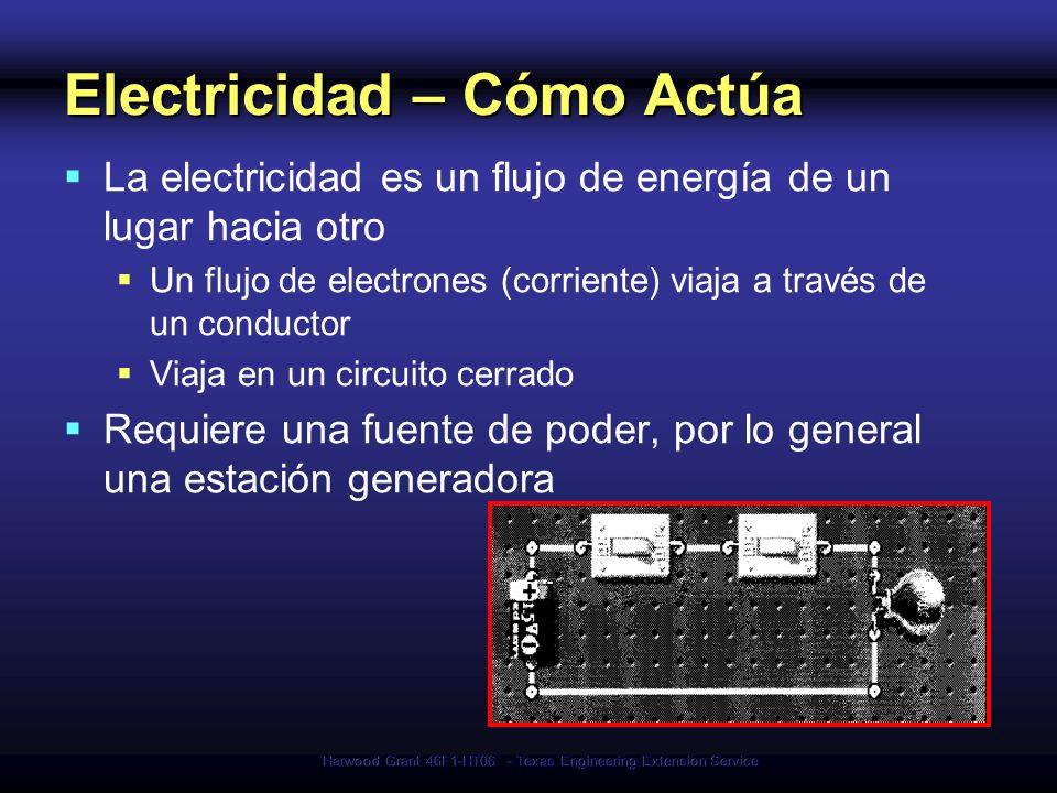 Harwood Grant 46F1-HT06 - Texas Engineering Extension Service Términos eléctricos Corriente Movimiento eléctrico (medido en amps) Circuito El recorrido completo de la corriente Incluye la fuente de electricidad, un conductor y el dispositivo de salida o carga (tal como una lámpara, herramienta o calentador) Resistencia Restricción al flujo eléctrico Conductores Sustancias, como los metales, con poca resistencia a la electricidad que permiten el flujo de la electricidad Conexión a Tierra Una conexión conductora a tierra que actúa como medida de protección.