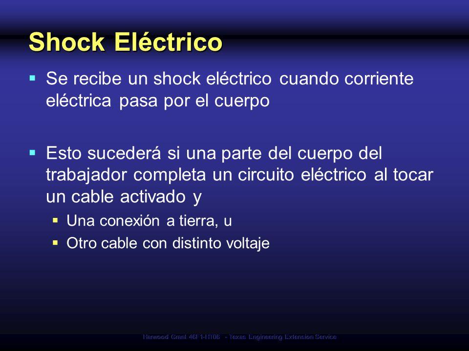 Harwood Grant 46F1-HT06 - Texas Engineering Extension Service Severidad del Shock La severidad del shock depende de: El recorrido de la corriente a través del cuerpo La cantidad de corriente que fluye a través del cuerpo (amps) Duración del shock que provoca la corriente a través del cuerpo UN BAJO VOLTAJE NO SIGNIFICA BAJO RIESGO