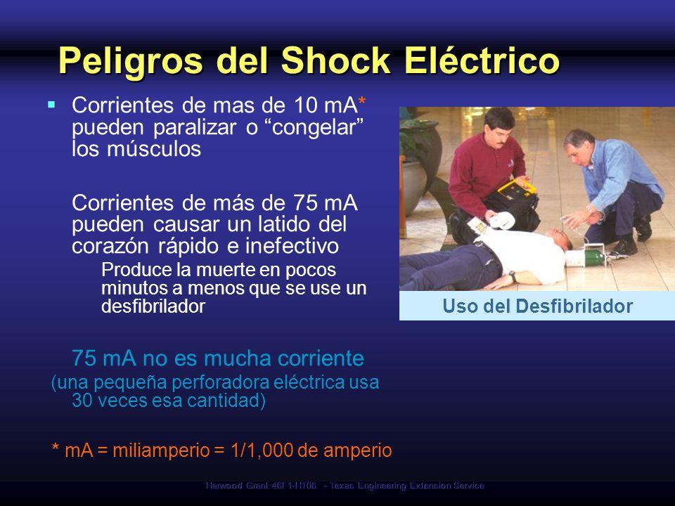 Harwood Grant 46F1-HT06 - Texas Engineering Extension Service Peligros del Shock Eléctrico Corrientes de mas de 10 mA* pueden paralizar o congelar los