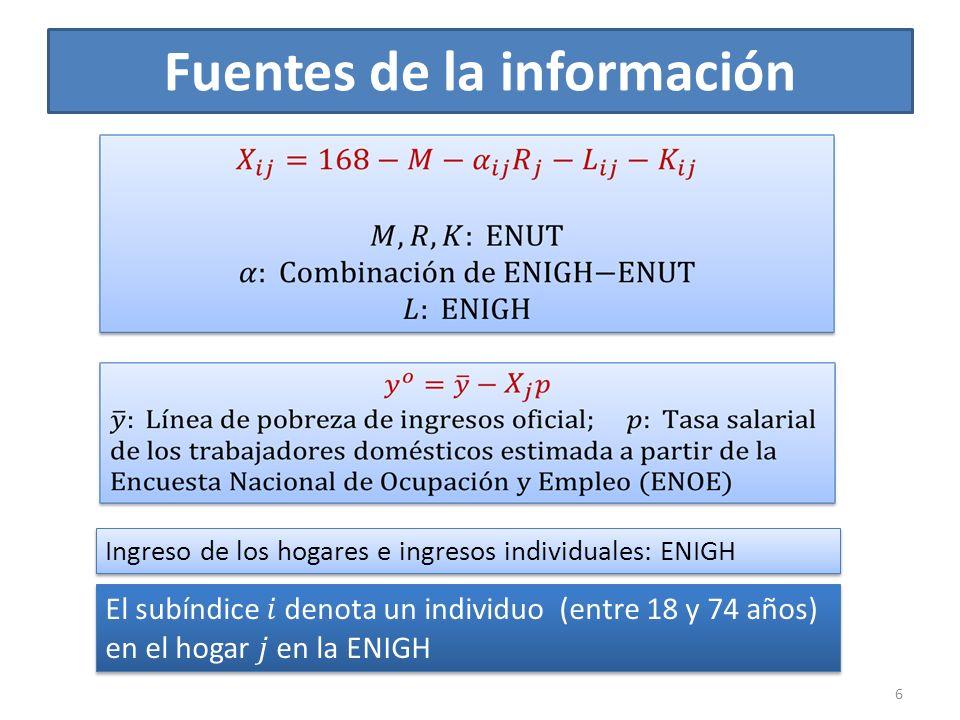 Fuentes de la información 6 El subíndice denota un individuo (entre 18 y 74 años) en el hogar en la ENIGH Ingreso de los hogares e ingresos individuales: ENIGH