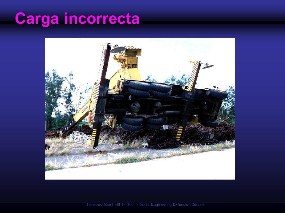 Harwood Grant 46F1-HT06 - Texas Engineering Extension Service Carga incorrecta
