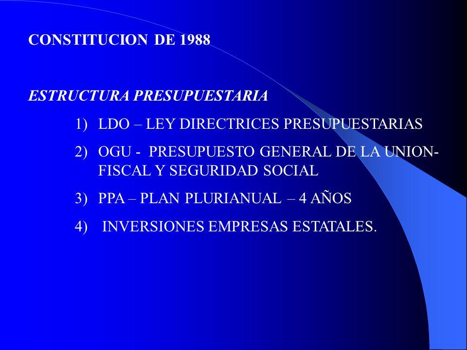 CONSTITUCION DE 1988 ESTRUCTURA PRESUPUESTARIA 1)LDO – LEY DIRECTRICES PRESUPUESTARIAS 2)OGU - PRESUPUESTO GENERAL DE LA UNION- FISCAL Y SEGURIDAD SOCIAL 3)PPA – PLAN PLURIANUAL – 4 AÑOS 4) INVERSIONES EMPRESAS ESTATALES.