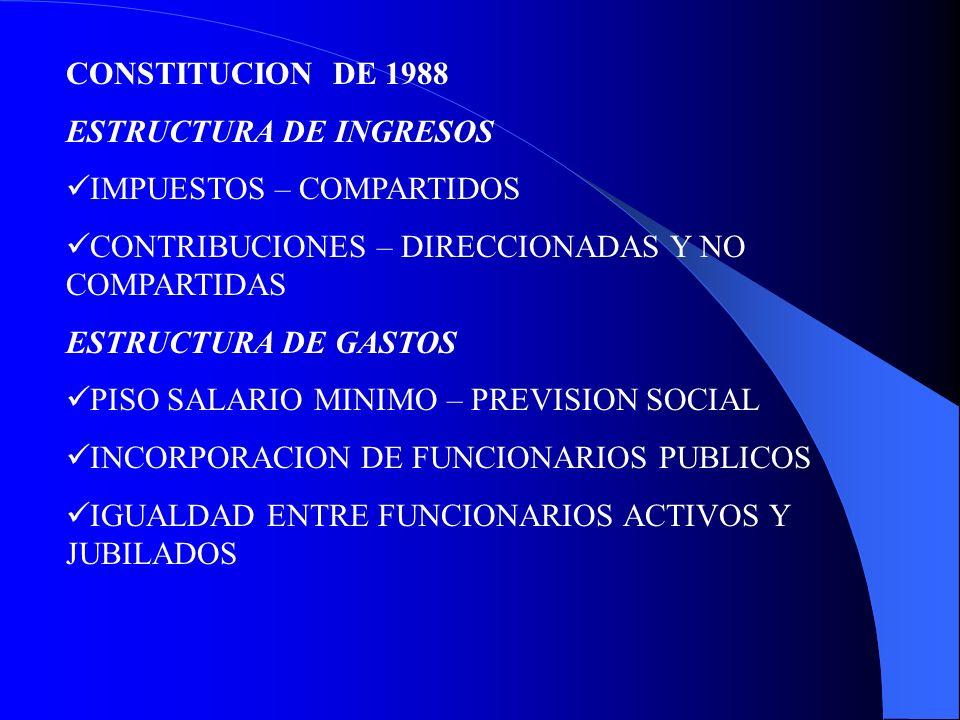CONSTITUCION DE 1988 ESTRUCTURA DE INGRESOS IMPUESTOS – COMPARTIDOS CONTRIBUCIONES – DIRECCIONADAS Y NO COMPARTIDAS ESTRUCTURA DE GASTOS PISO SALARIO MINIMO – PREVISION SOCIAL INCORPORACION DE FUNCIONARIOS PUBLICOS IGUALDAD ENTRE FUNCIONARIOS ACTIVOS Y JUBILADOS