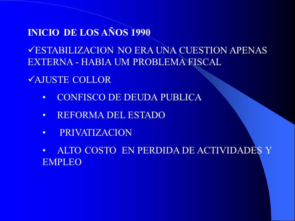 INICIO DE LOS AÑOS 1990 ESTABILIZACION NO ERA UNA CUESTION APENAS EXTERNA - HABIA UM PROBLEMA FISCAL AJUSTE COLLOR CONFISCO DE DEUDA PUBLICA REFORMA DEL ESTADO PRIVATIZACION ALTO COSTO EN PERDIDA DE ACTIVIDADES Y EMPLEO