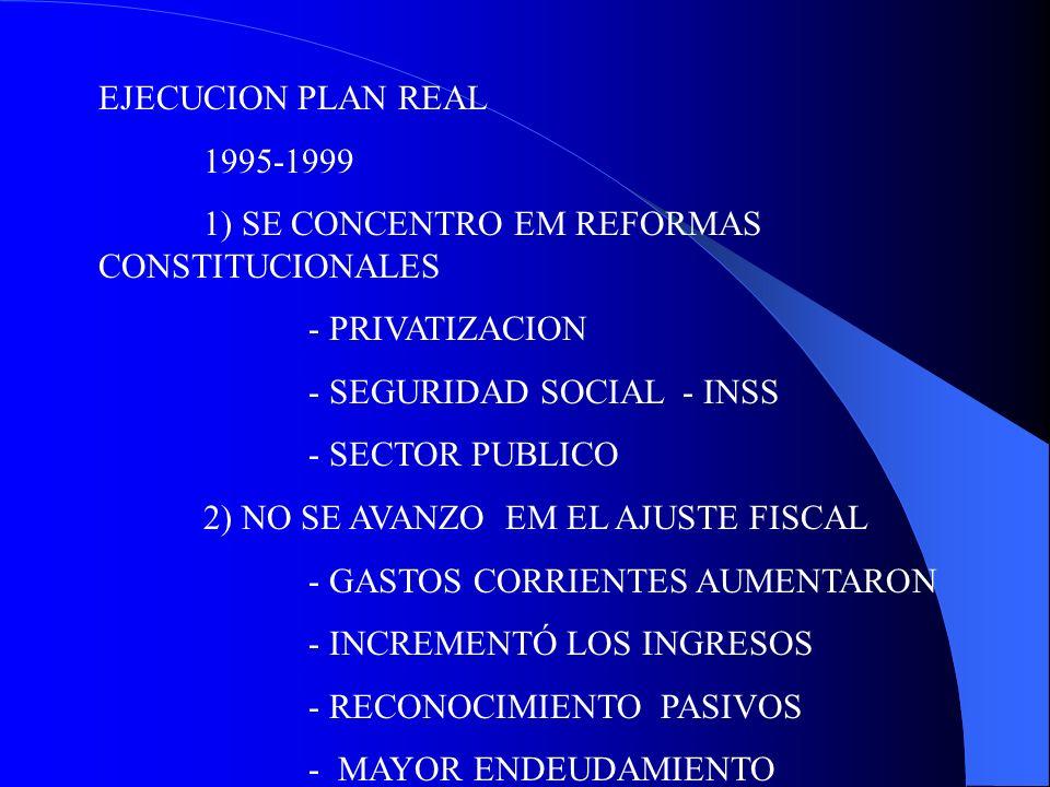 EJECUCION PLAN REAL 1995-1999 1) SE CONCENTRO EM REFORMAS CONSTITUCIONALES - PRIVATIZACION - SEGURIDAD SOCIAL - INSS - SECTOR PUBLICO 2) NO SE AVANZO EM EL AJUSTE FISCAL - GASTOS CORRIENTES AUMENTARON - INCREMENTÓ LOS INGRESOS - RECONOCIMIENTO PASIVOS - MAYOR ENDEUDAMIENTO