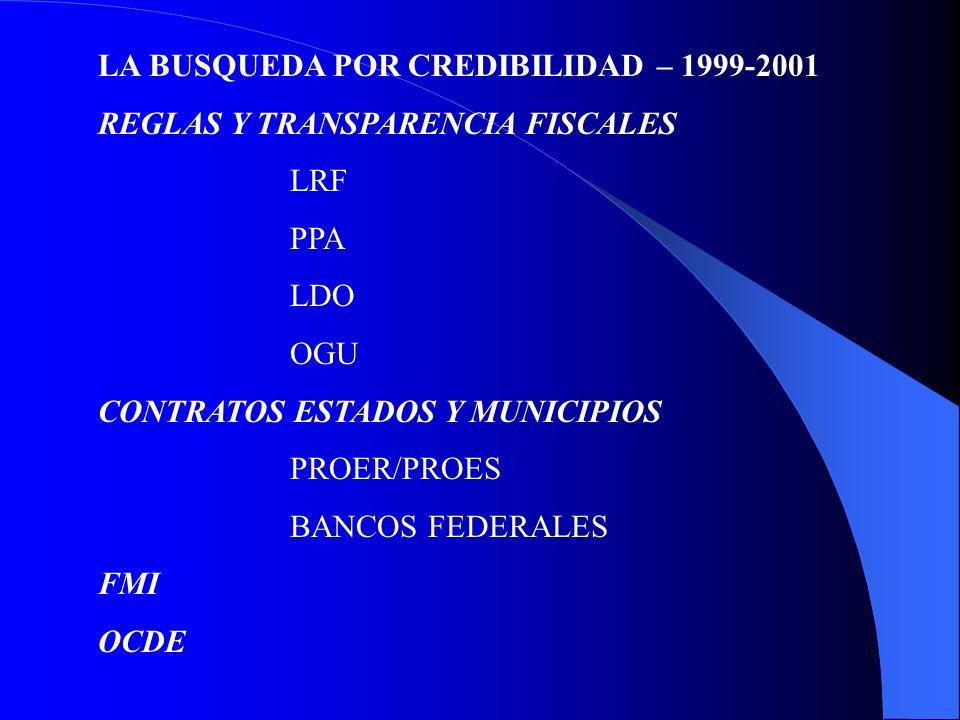 LA BUSQUEDA POR CREDIBILIDAD – 1999-2001 REGLAS Y TRANSPARENCIA FISCALES LRF PPA LDO OGU CONTRATOS ESTADOS Y MUNICIPIOS PROER/PROES BANCOS FEDERALES FMI OCDE