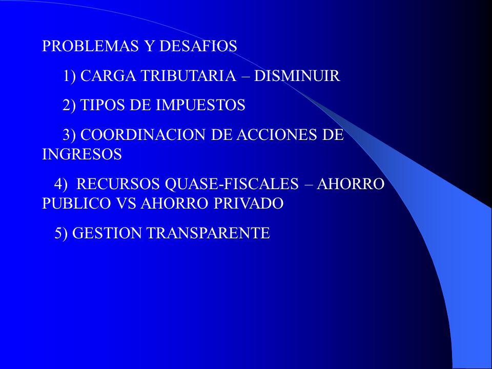 PROBLEMAS Y DESAFIOS 1) CARGA TRIBUTARIA – DISMINUIR 2) TIPOS DE IMPUESTOS 3) COORDINACION DE ACCIONES DE INGRESOS 4) RECURSOS QUASE-FISCALES – AHORRO PUBLICO VS AHORRO PRIVADO 5) GESTION TRANSPARENTE