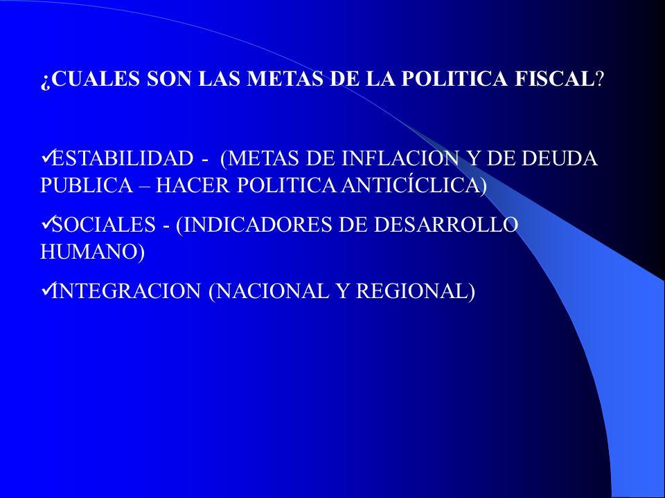 ¿CUALES SON LAS METAS DE LA POLITICA FISCAL.
