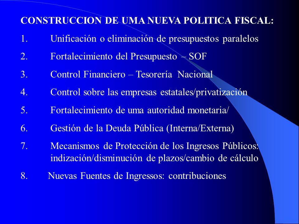 LAS CRISES DE 1997- 1998 EN 1997 - PRIMER RECONOCIMIENTO DE HACER UM AJUSTE FISCAL – PLAN 51 EN 1998 - EXPLICITAR COMPROMISO COM METAS FISCALES - OBTENER UM SUPERAVIT PRIMARIO - PROGRAMA COM EL FMI EN 1999 -AJUSTE FISCAL – MAYOR INGRESOS EXTRAORDINARIOS Y CONTROL DE GASTOS