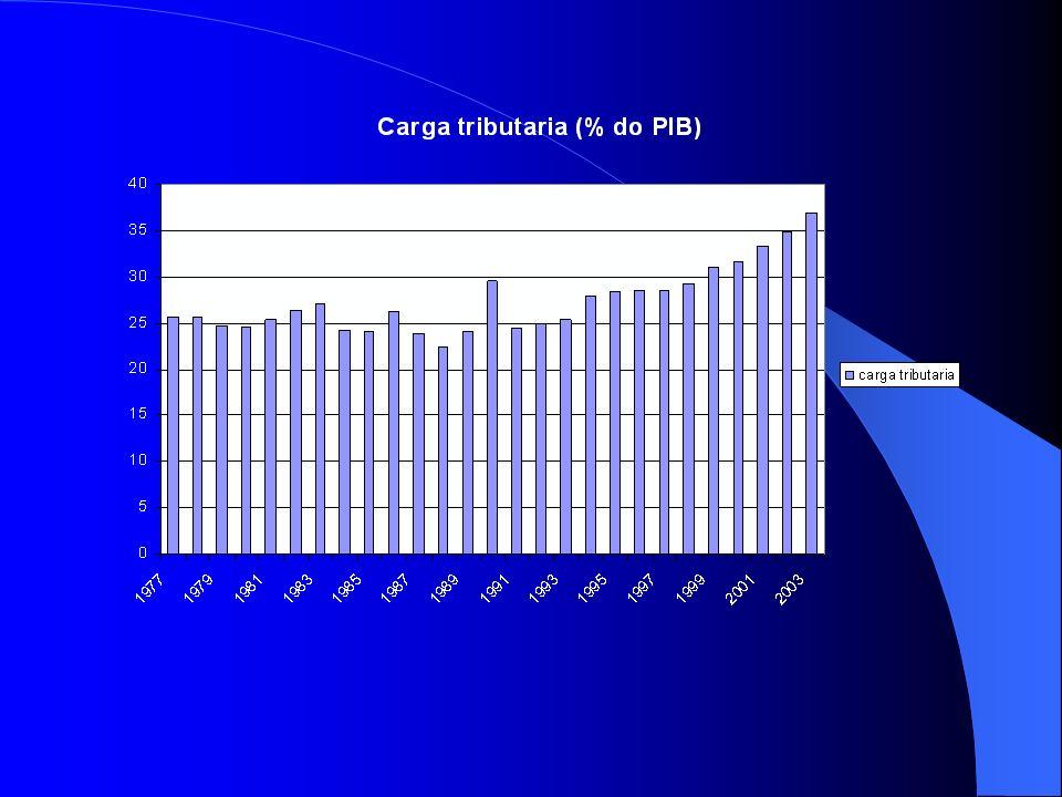 PROBLEMAS Y DESAFIOS 1)SEGURIDAD SOCIAL 1)SISTEMA GENERAL 2)SISTEMA ADMINISTRACION PUBLICA 1)REFORMA CONSTITUCIONAL DE 2003