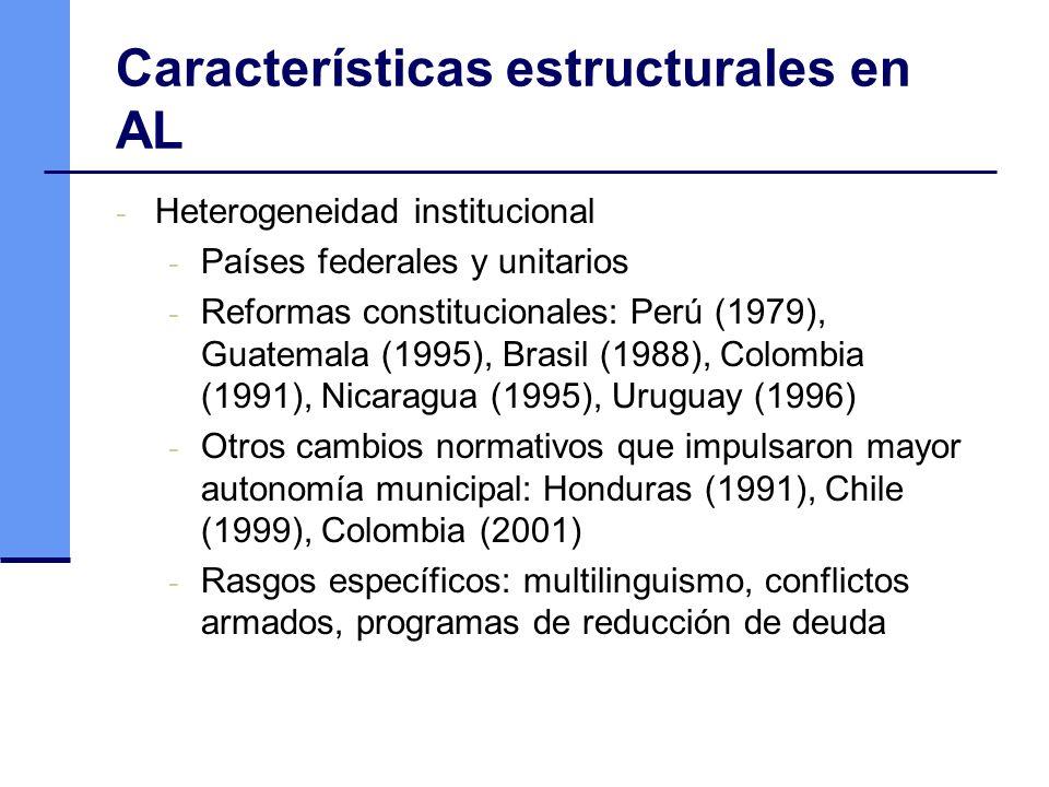 Características estructurales en AL - Heterogeneidad institucional - Países federales y unitarios - Reformas constitucionales: Perú (1979), Guatemala