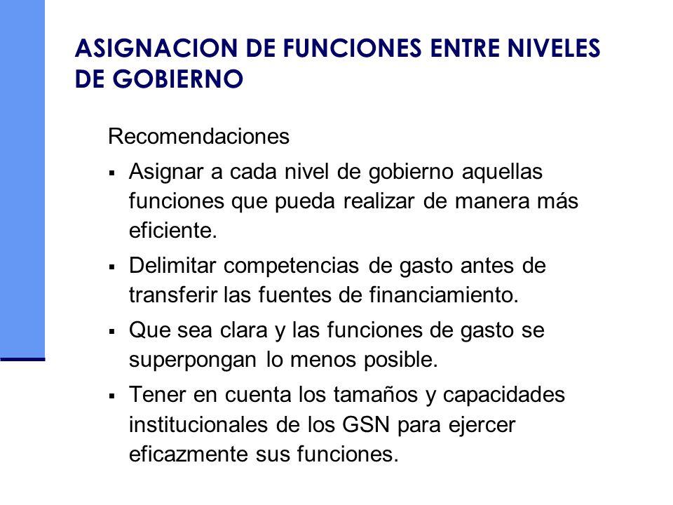ASIGNACION DE FUNCIONES ENTRE NIVELES DE GOBIERNO Recomendaciones Asignar a cada nivel de gobierno aquellas funciones que pueda realizar de manera más