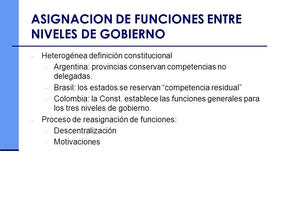 ASIGNACION DE FUNCIONES ENTRE NIVELES DE GOBIERNO - Heterogénea definición constitucional - Argentina: provincias conservan competencias no delegadas.