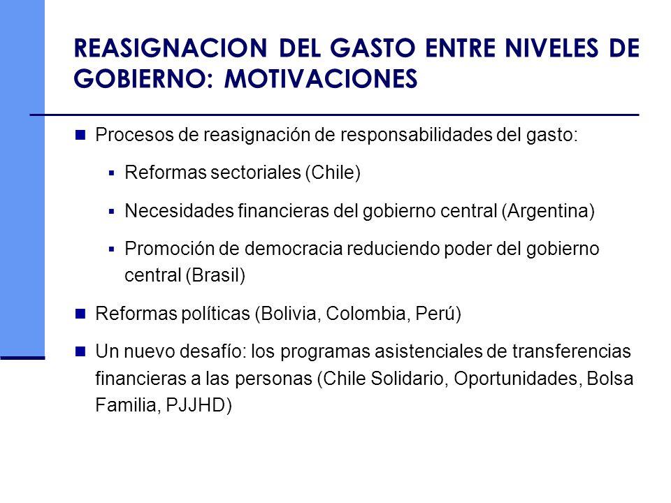 REASIGNACION DEL GASTO ENTRE NIVELES DE GOBIERNO: MOTIVACIONES Procesos de reasignación de responsabilidades del gasto: Reformas sectoriales (Chile) N