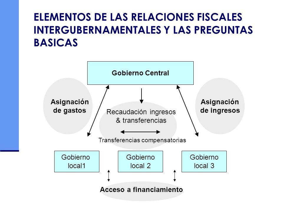 ELEMENTOS DE LAS RELACIONES FISCALES INTERGUBERNAMENTALES Y LAS PREGUNTAS BASICAS Gobierno local1 Gobierno local 3 Gobierno local 2 Asignación de gast