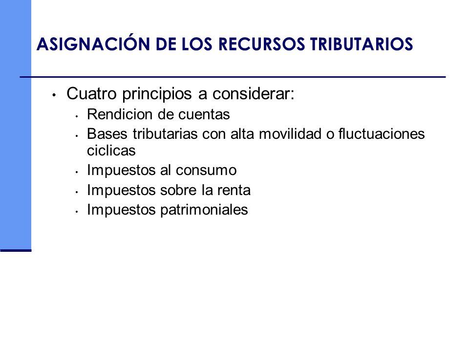 ASIGNACIÓN DE LOS RECURSOS TRIBUTARIOS Cuatro principios a considerar: Rendicion de cuentas Bases tributarias con alta movilidad o fluctuaciones cicli