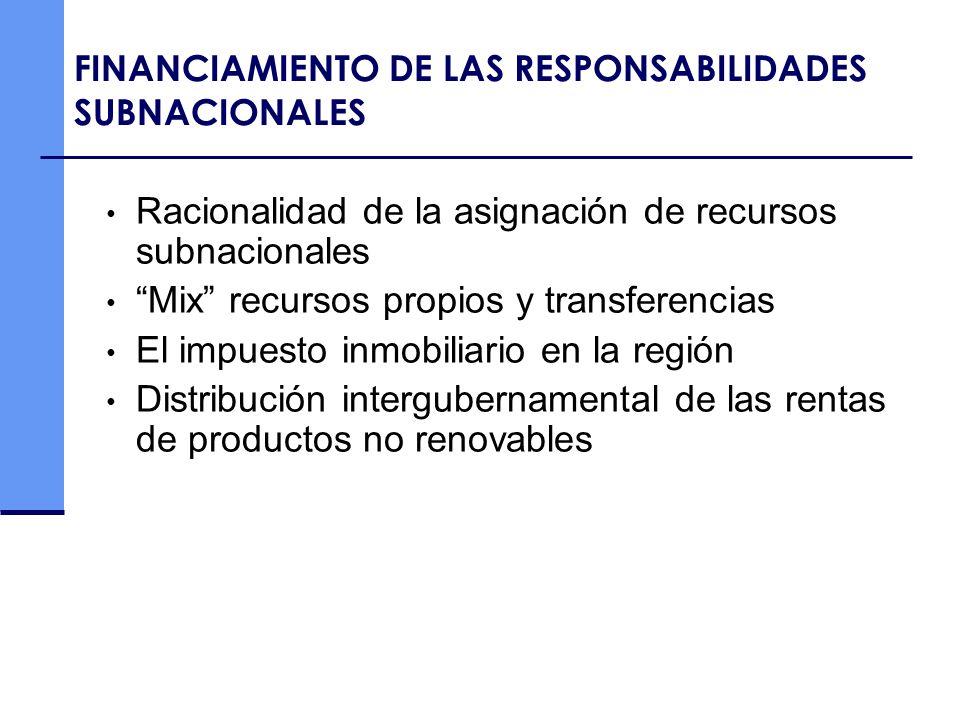 FINANCIAMIENTO DE LAS RESPONSABILIDADES SUBNACIONALES Racionalidad de la asignación de recursos subnacionales Mix recursos propios y transferencias El