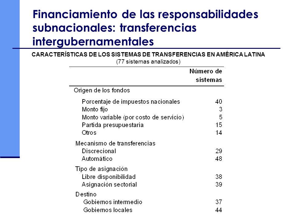 Financiamiento de las responsabilidades subnacionales: transferencias intergubernamentales CARACTERÍSTICAS DE LOS SISTEMAS DE TRANSFERENCIAS EN AMÉRIC